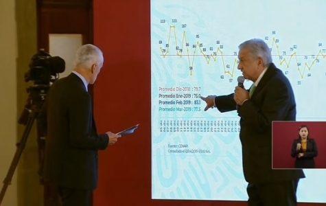 Jorge Ramos interroga al presidente de Mexico