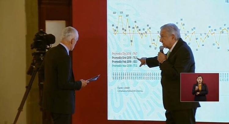 Jorge+Ramos+interroga+al+presidente+de+Mexico