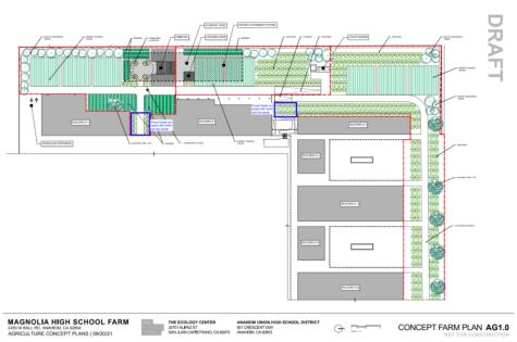Magnolia planea un Centro Comunitario de Agrociencia